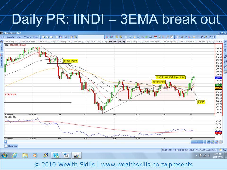 Daily PR: FOOR 3EMA breakout following higher low & break of 50|89ema © 2011 Wealth Skills | www.wealthskills.co.za presents