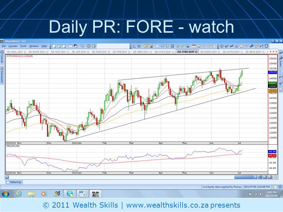 Daily PR: INDM - higher low, reversal © 2011 Wealth Skills | www.wealthskills.co.za presents