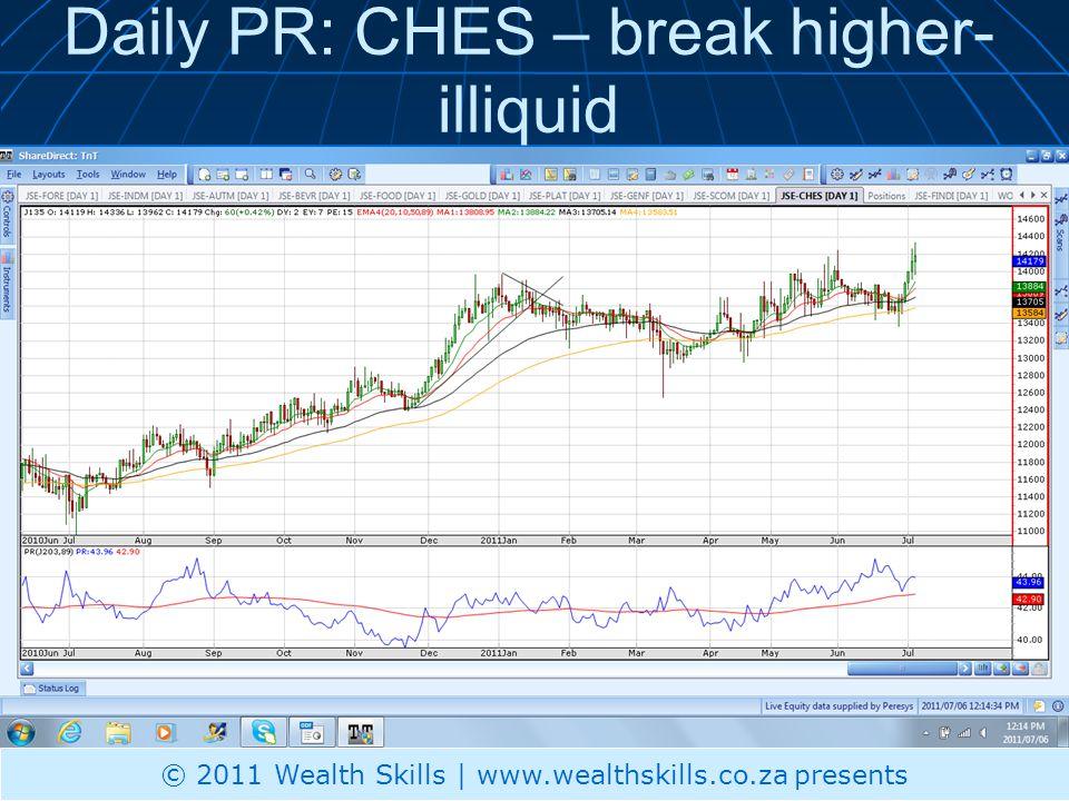 Daily PR: PLAT – bearish @ old low © 2011 Wealth Skills | www.wealthskills.co.za presents