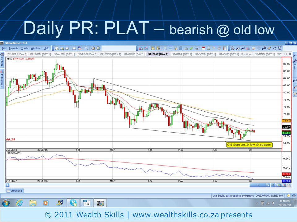 Daily PR: GENF – watch potential 4EMA x up © 2011 Wealth Skills | www.wealthskills.co.za presents