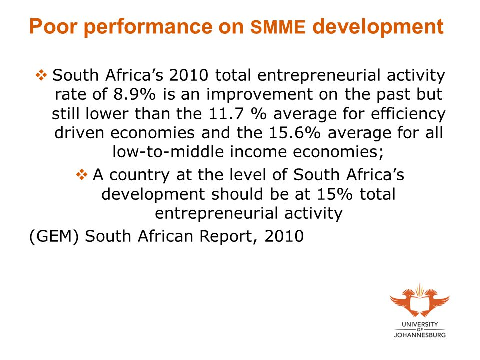 Poor performance on SMME development  South Africa's 2010 total entrepreneurial activity rate of 8.9% is an improvement on the past but still lower than the 11.7 % average for efficiency driven economies and the 15.6% average for all low-to-middle income economies;  A country at the level of South Africa's development should be at 15% total entrepreneurial activity (GEM) South African Report, 2010