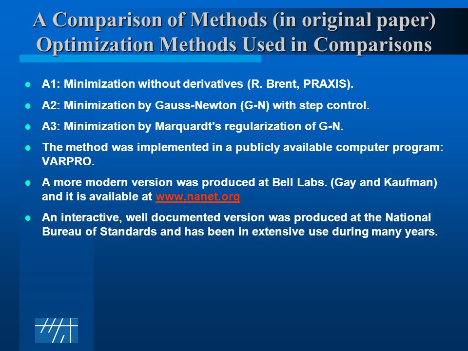 A Comparison of Methods (in original paper) Optimization Methods Used in Comparisons A1: Minimization without derivatives (R.