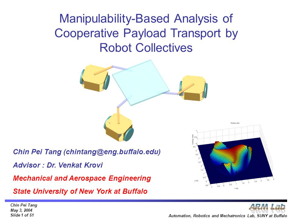 Chin Pei Tang May 3, 2004 Slide 1 of 51 Automation, Robotics and Mechatronics Lab, SUNY at Buffalo Chin Pei Tang Advisor : Dr.