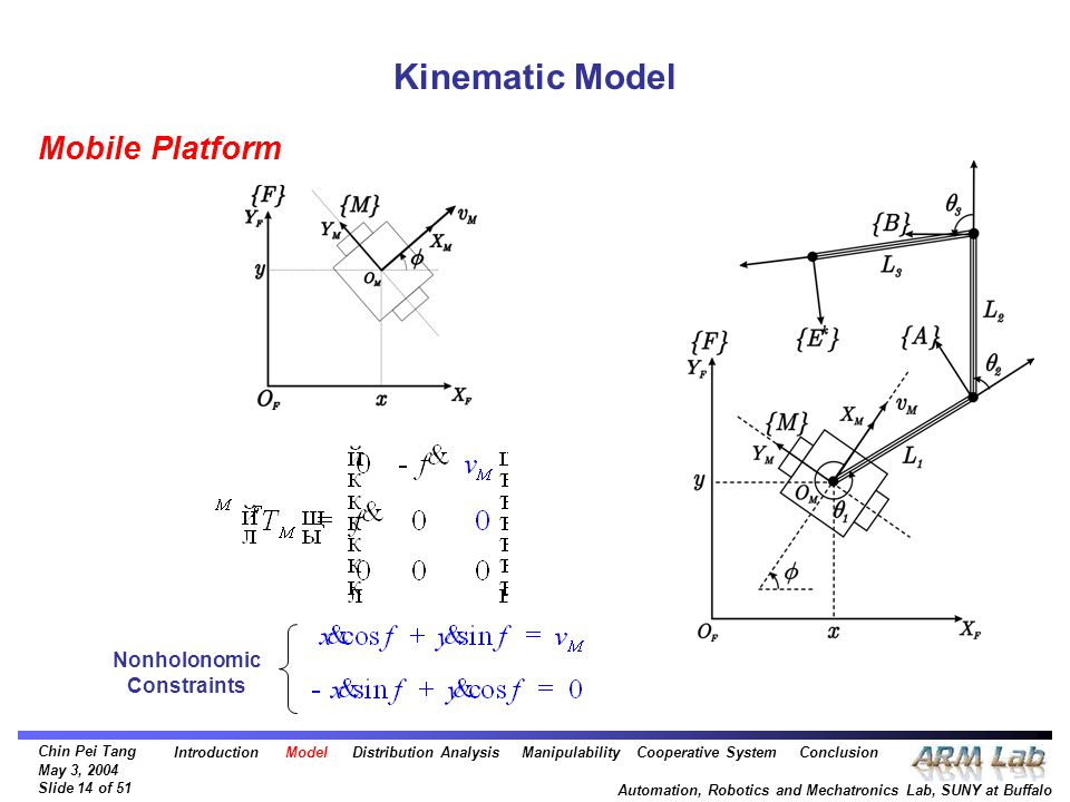 Chin Pei Tang May 3, 2004 Slide 14 of 51 Automation, Robotics and Mechatronics Lab, SUNY at Buffalo Kinematic Model Nonholonomic Constraints Mobile Pl