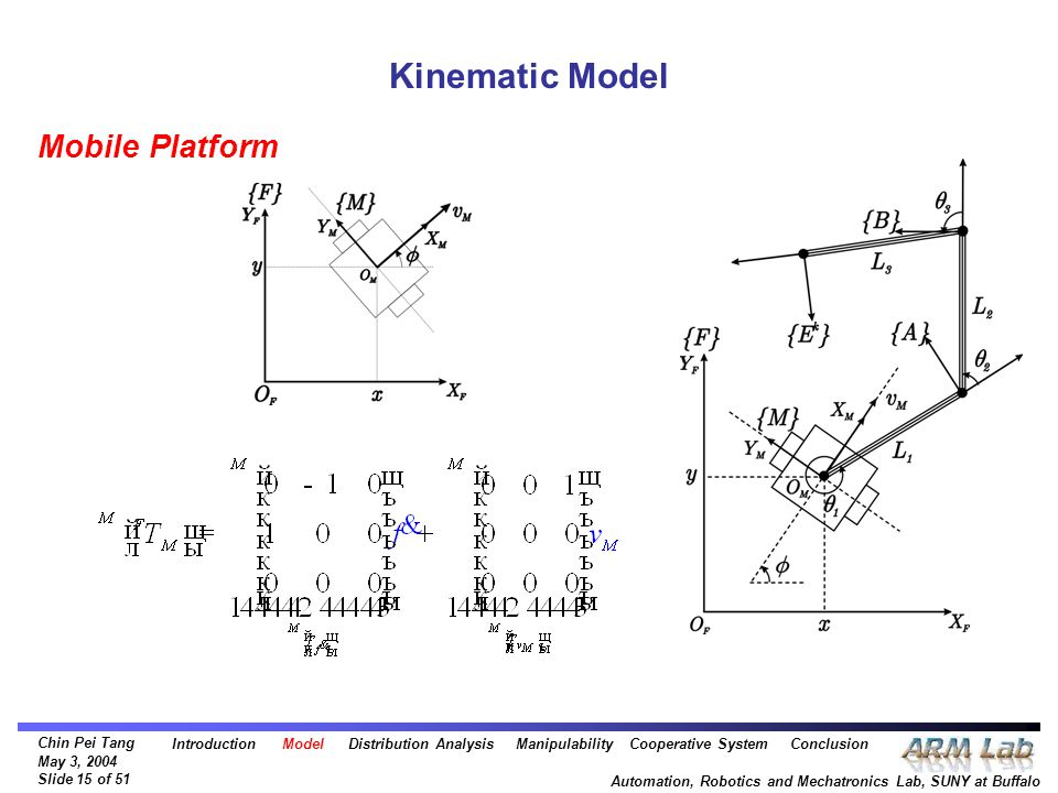 Chin Pei Tang May 3, 2004 Slide 15 of 51 Automation, Robotics and Mechatronics Lab, SUNY at Buffalo Kinematic Model Mobile Platform Introduction Model Distribution Analysis Manipulability Cooperative System Conclusion