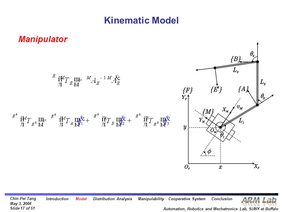 Chin Pei Tang May 3, 2004 Slide 17 of 51 Automation, Robotics and Mechatronics Lab, SUNY at Buffalo Kinematic Model Manipulator Introduction Model Distribution Analysis Manipulability Cooperative System Conclusion