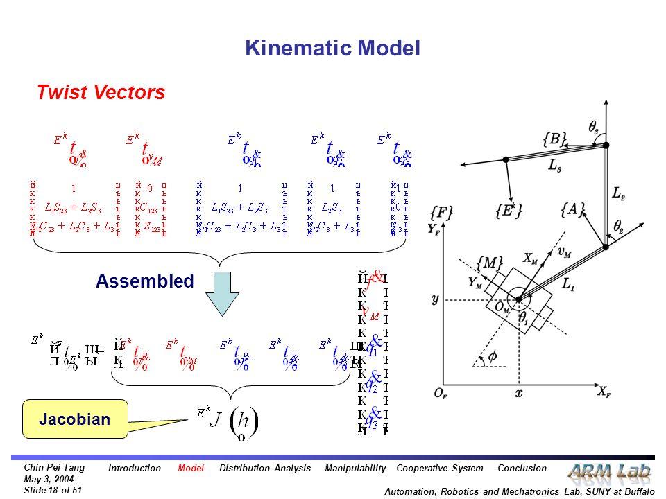 Chin Pei Tang May 3, 2004 Slide 18 of 51 Automation, Robotics and Mechatronics Lab, SUNY at Buffalo Kinematic Model Twist Vectors Assembled Jacobian I