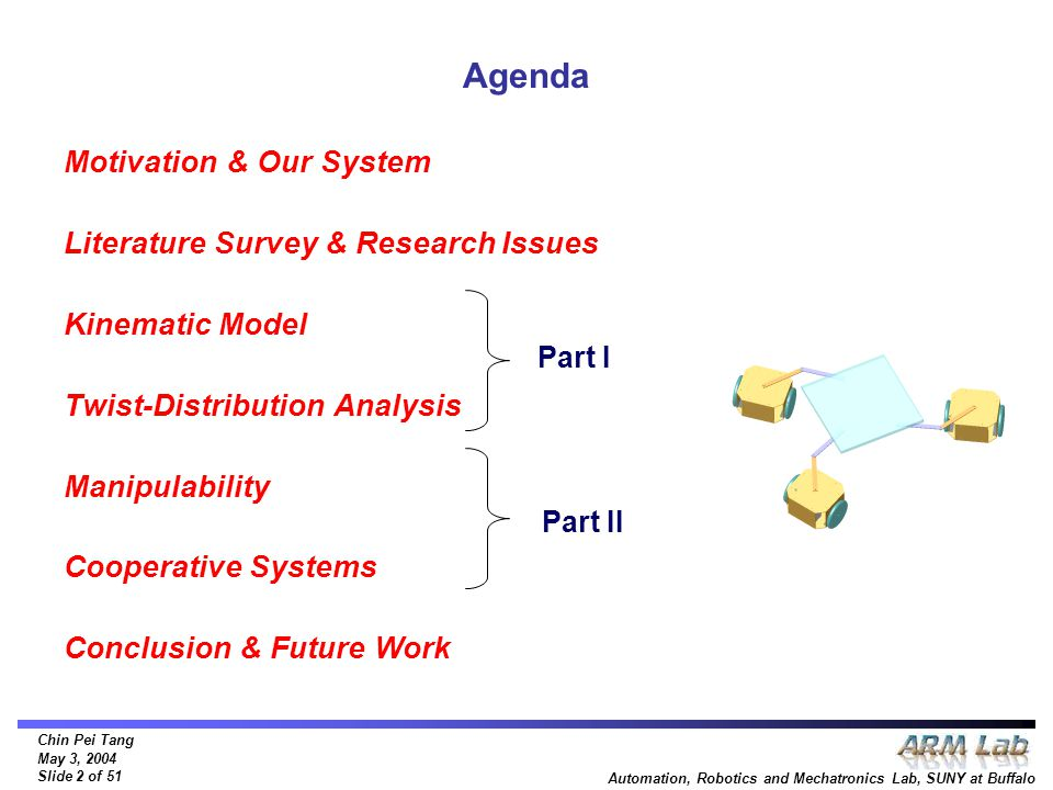 Chin Pei Tang May 3, 2004 Slide 2 of 51 Automation, Robotics and Mechatronics Lab, SUNY at Buffalo Agenda Motivation & Our System Literature Survey & Research Issues Kinematic Model Twist-Distribution Analysis Manipulability Cooperative Systems Conclusion & Future Work Part I Part II