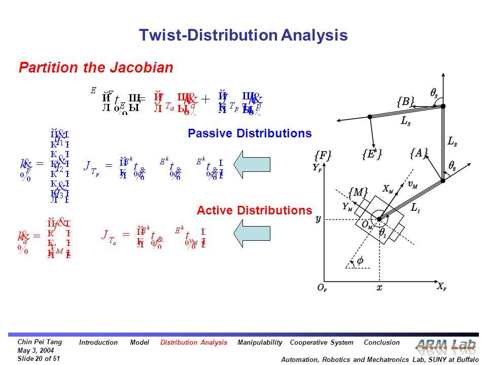 Chin Pei Tang May 3, 2004 Slide 20 of 51 Automation, Robotics and Mechatronics Lab, SUNY at Buffalo Twist-Distribution Analysis Partition the Jacobian