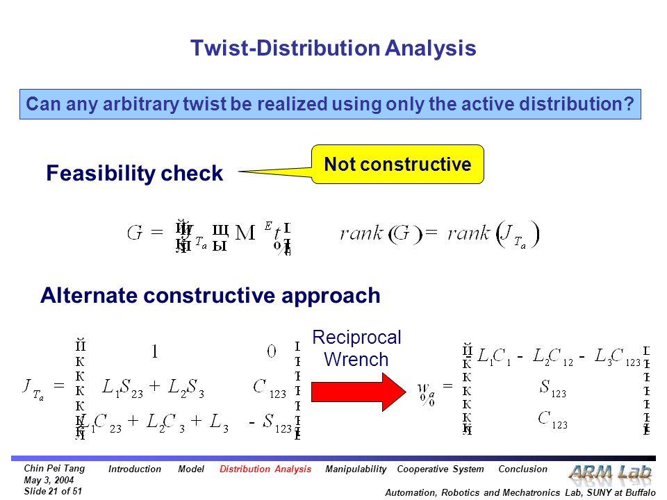 Chin Pei Tang May 3, 2004 Slide 21 of 51 Automation, Robotics and Mechatronics Lab, SUNY at Buffalo Twist-Distribution Analysis Can any arbitrary twis