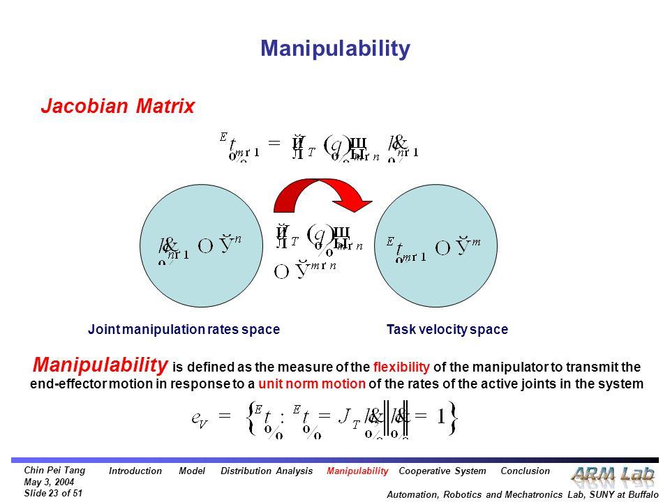 Chin Pei Tang May 3, 2004 Slide 23 of 51 Automation, Robotics and Mechatronics Lab, SUNY at Buffalo Manipulability Jacobian Matrix Introduction Model