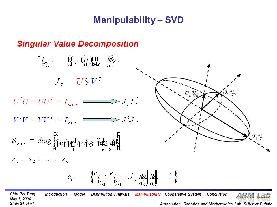 Chin Pei Tang May 3, 2004 Slide 24 of 51 Automation, Robotics and Mechatronics Lab, SUNY at Buffalo Manipulability – SVD Singular Value Decomposition Introduction Model Distribution Analysis Manipulability Cooperative System Conclusion