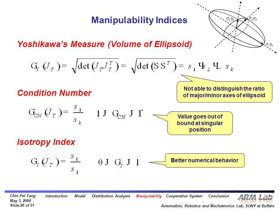 Chin Pei Tang May 3, 2004 Slide 26 of 51 Automation, Robotics and Mechatronics Lab, SUNY at Buffalo Manipulability Indices Yoshikawa's Measure (Volume of Ellipsoid) Condition Number Isotropy Index Not able to distinguish the ratio of major/minor axes of ellipsoid Value goes out of bound at singular position Better numerical behavior Introduction Model Distribution Analysis Manipulability Cooperative System Conclusion