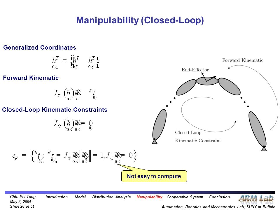 Chin Pei Tang May 3, 2004 Slide 28 of 51 Automation, Robotics and Mechatronics Lab, SUNY at Buffalo Manipulability (Closed-Loop) Generalized Coordinates Forward Kinematic Closed-Loop Kinematic Constraints Not easy to compute Introduction Model Distribution Analysis Manipulability Cooperative System Conclusion