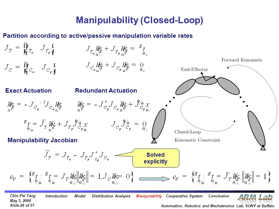 Chin Pei Tang May 3, 2004 Slide 29 of 51 Automation, Robotics and Mechatronics Lab, SUNY at Buffalo Manipulability (Closed-Loop) Partition according to active/passive manipulation variable rates Exact ActuationRedundant Actuation Manipulability Jacobian Solved explicitly Introduction Model Distribution Analysis Manipulability Cooperative System Conclusion
