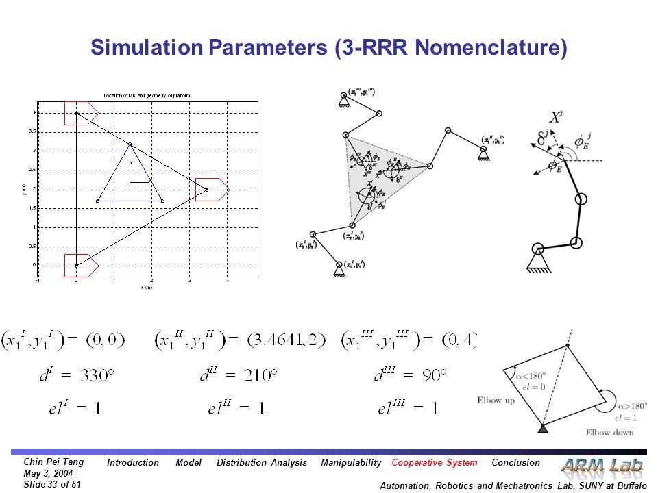 Chin Pei Tang May 3, 2004 Slide 33 of 51 Automation, Robotics and Mechatronics Lab, SUNY at Buffalo Simulation Parameters (3-RRR Nomenclature) Introdu