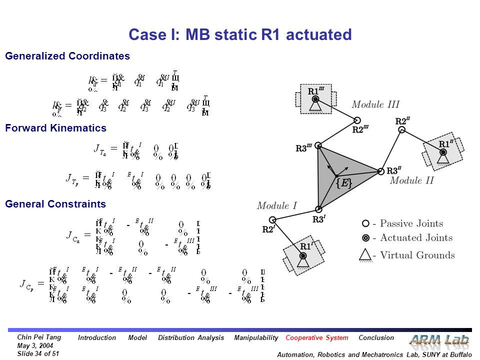 Chin Pei Tang May 3, 2004 Slide 34 of 51 Automation, Robotics and Mechatronics Lab, SUNY at Buffalo Case I: MB static R1 actuated Generalized Coordinates Forward Kinematics General Constraints Introduction Model Distribution Analysis Manipulability Cooperative System Conclusion