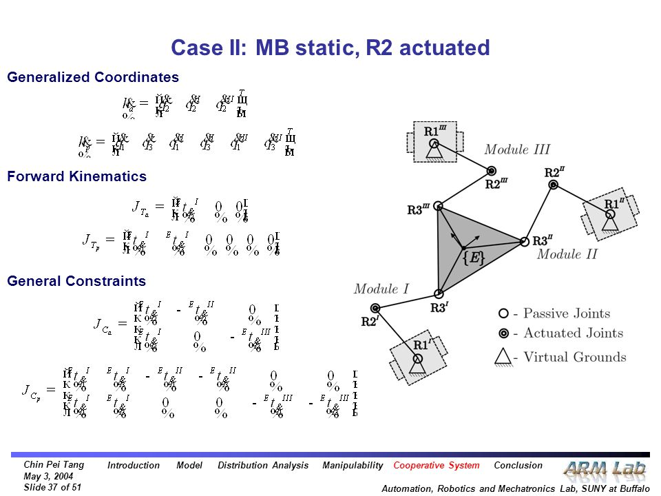 Chin Pei Tang May 3, 2004 Slide 37 of 51 Automation, Robotics and Mechatronics Lab, SUNY at Buffalo Case II: MB static, R2 actuated Generalized Coordi