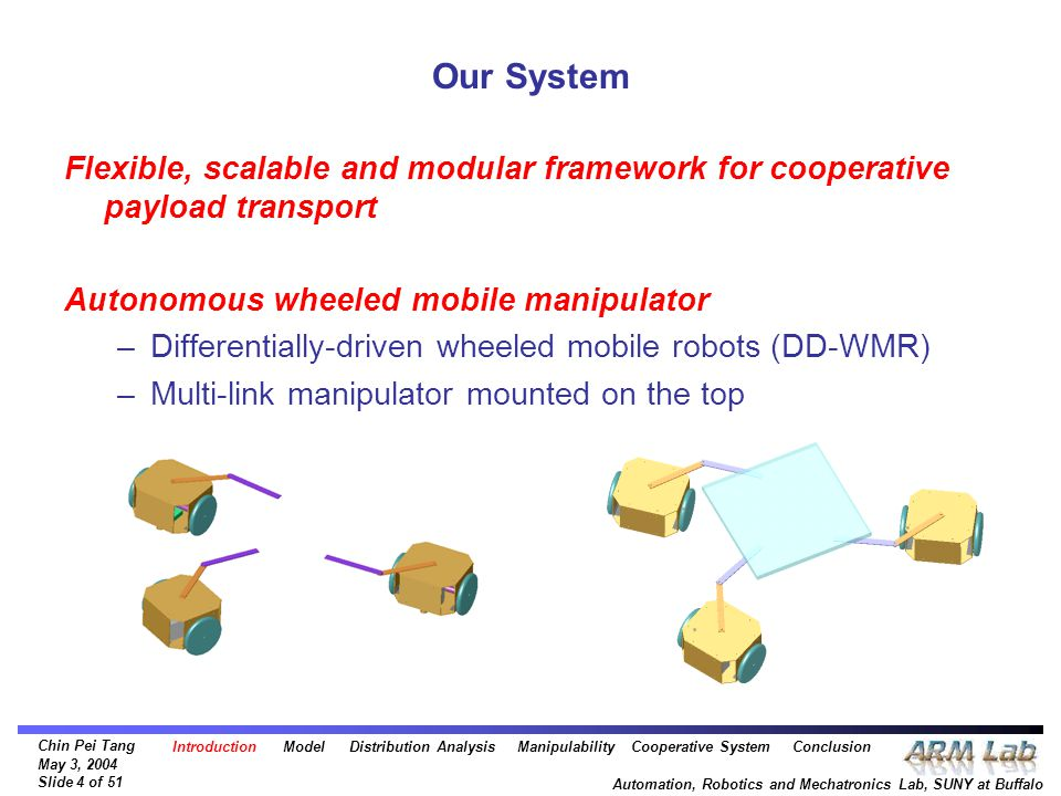 Chin Pei Tang May 3, 2004 Slide 4 of 51 Automation, Robotics and Mechatronics Lab, SUNY at Buffalo Our System Flexible, scalable and modular framework for cooperative payload transport Autonomous wheeled mobile manipulator –Differentially-driven wheeled mobile robots (DD-WMR) –Multi-link manipulator mounted on the top Introduction Model Distribution Analysis Manipulability Cooperative System Conclusion