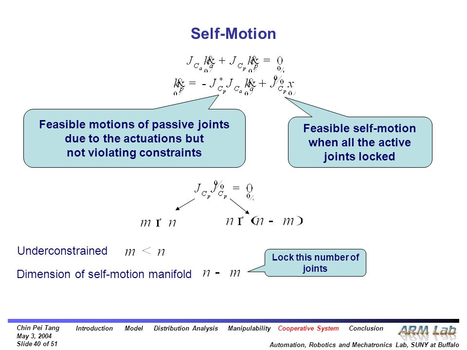 Chin Pei Tang May 3, 2004 Slide 40 of 51 Automation, Robotics and Mechatronics Lab, SUNY at Buffalo Self-Motion Feasible motions of passive joints due