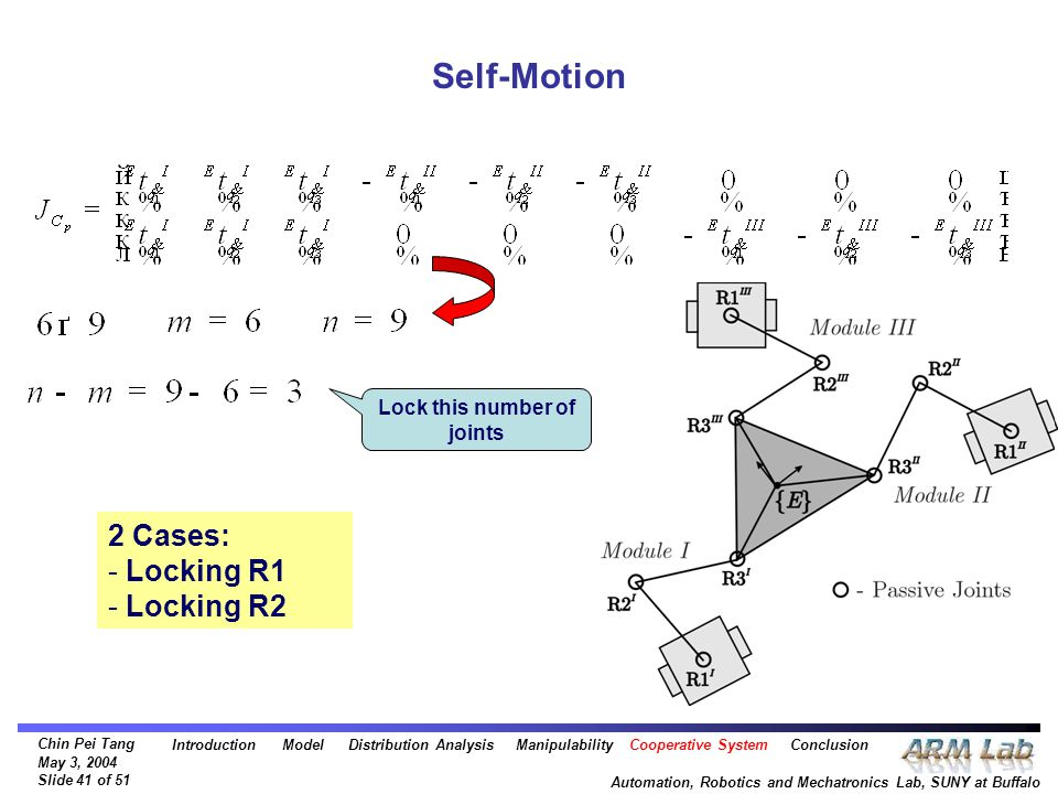 Chin Pei Tang May 3, 2004 Slide 41 of 51 Automation, Robotics and Mechatronics Lab, SUNY at Buffalo Self-Motion Lock this number of joints 2 Cases: - Locking R1 - Locking R2 Introduction Model Distribution Analysis Manipulability Cooperative System Conclusion