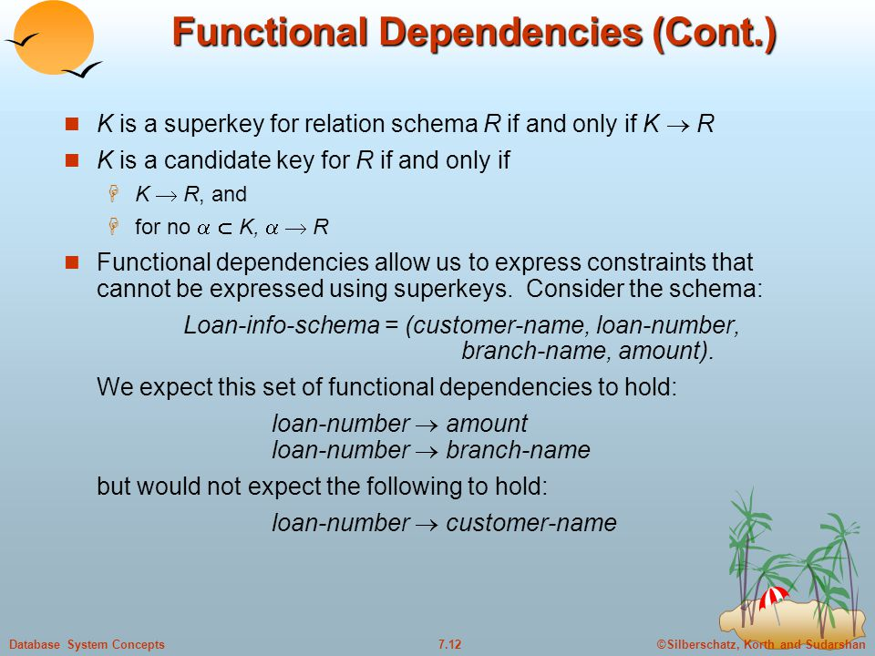 ©Silberschatz, Korth and Sudarshan7.12Database System Concepts Functional Dependencies (Cont.) K is a superkey for relation schema R if and only if K