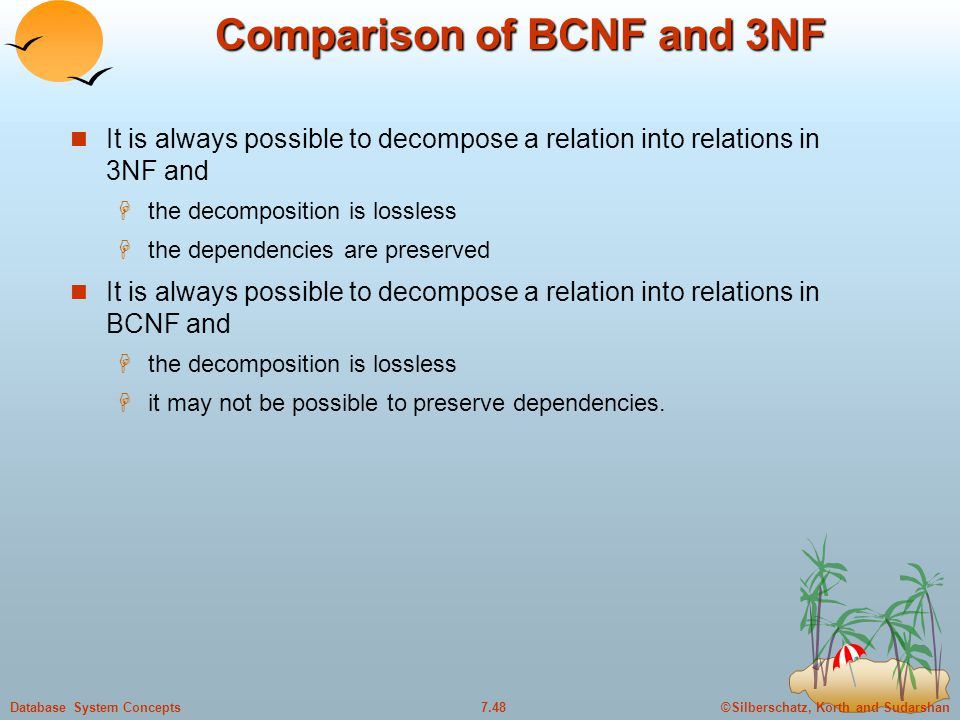 ©Silberschatz, Korth and Sudarshan7.48Database System Concepts Comparison of BCNF and 3NF It is always possible to decompose a relation into relations