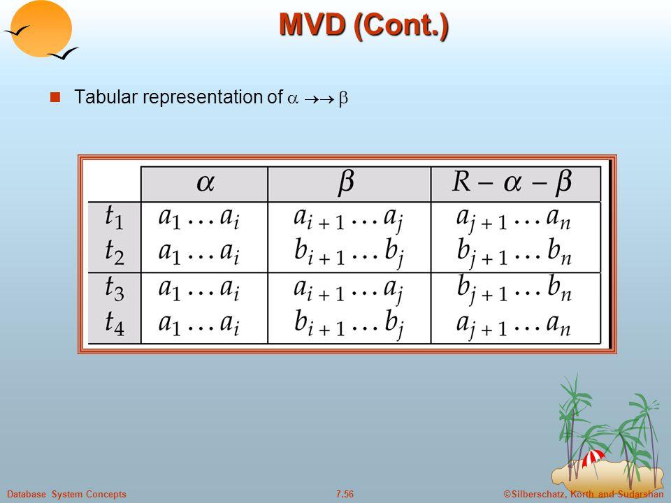 ©Silberschatz, Korth and Sudarshan7.56Database System Concepts MVD (Cont.) Tabular representation of   