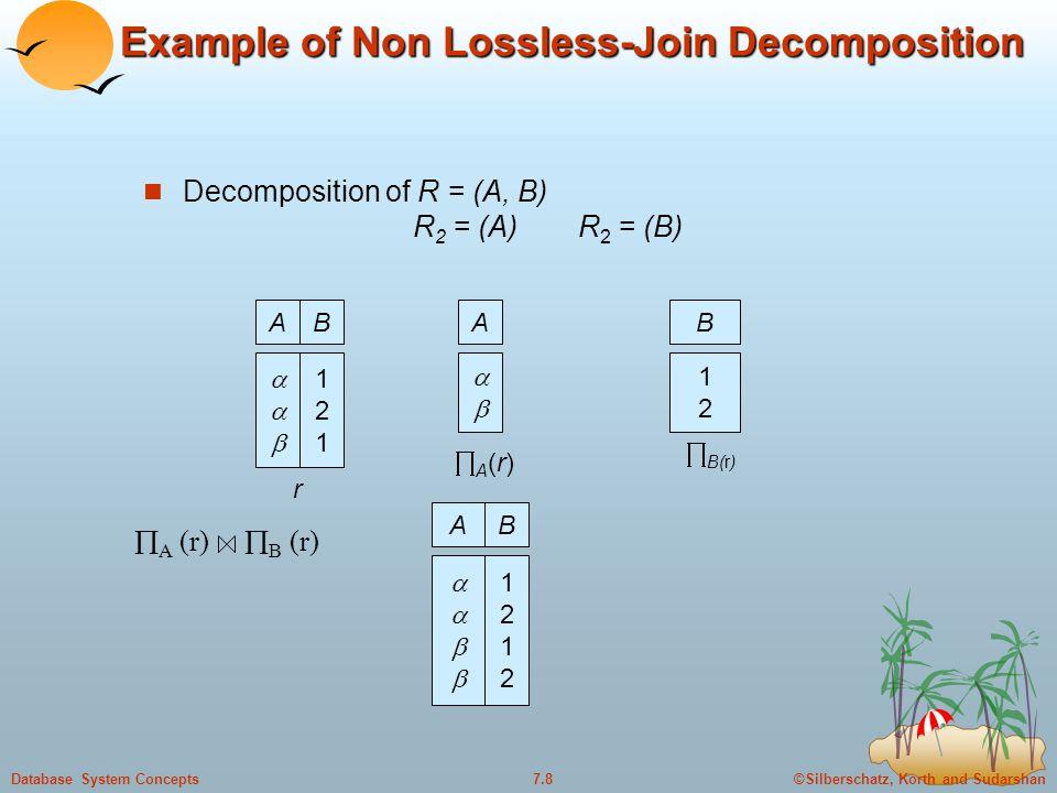 ©Silberschatz, Korth and Sudarshan7.79Database System Concepts Sample lending Relation