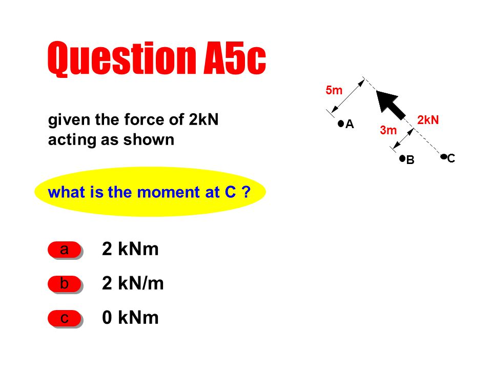 what is the moment at C .