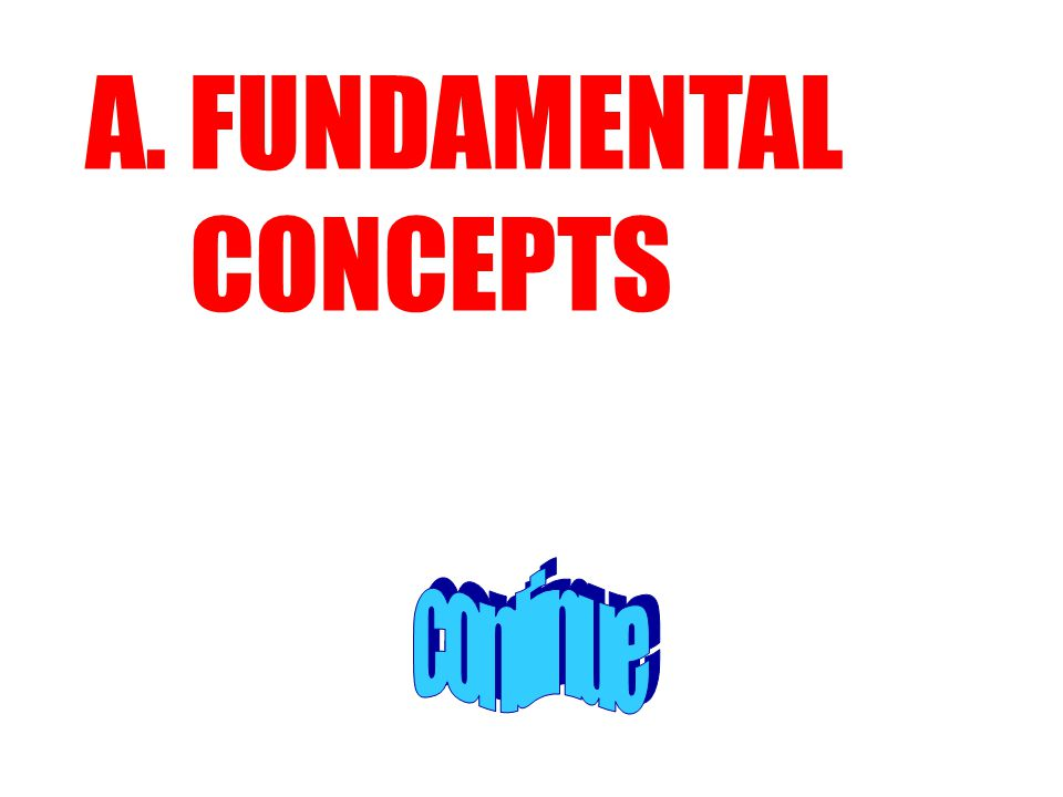 A. FUNDAMENTAL CONCEPTS
