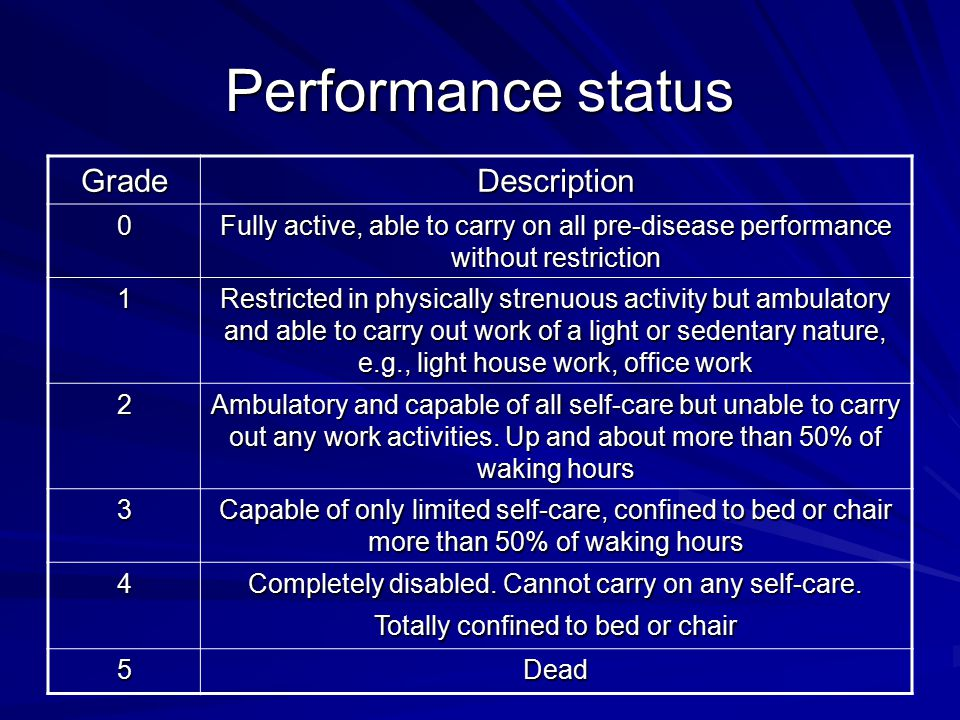 Performance status GradeDescription 0 Fully active, able to carry on all pre-disease performance without restriction 1 Restricted in physically strenuous activity but ambulatory and able to carry out work of a light or sedentary nature, e.g., light house work, office work 2 Ambulatory and capable of all self-care but unable to carry out any work activities.