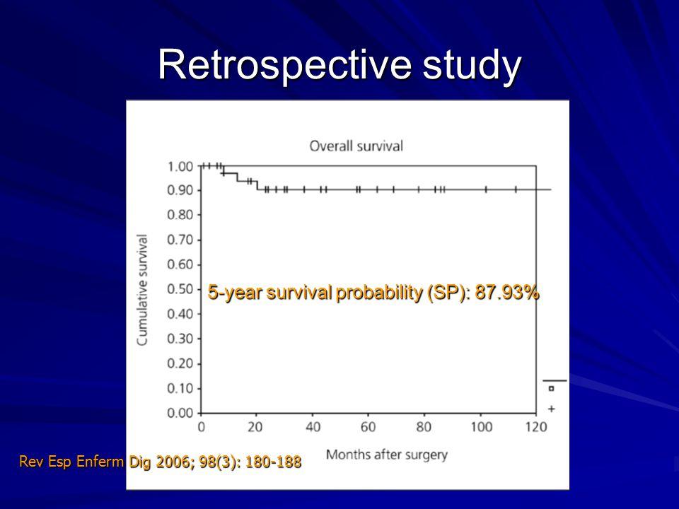 Retrospective study 5-year survival probability (SP): 87.93% Rev Esp Enferm Dig 2006; 98(3): 180-188