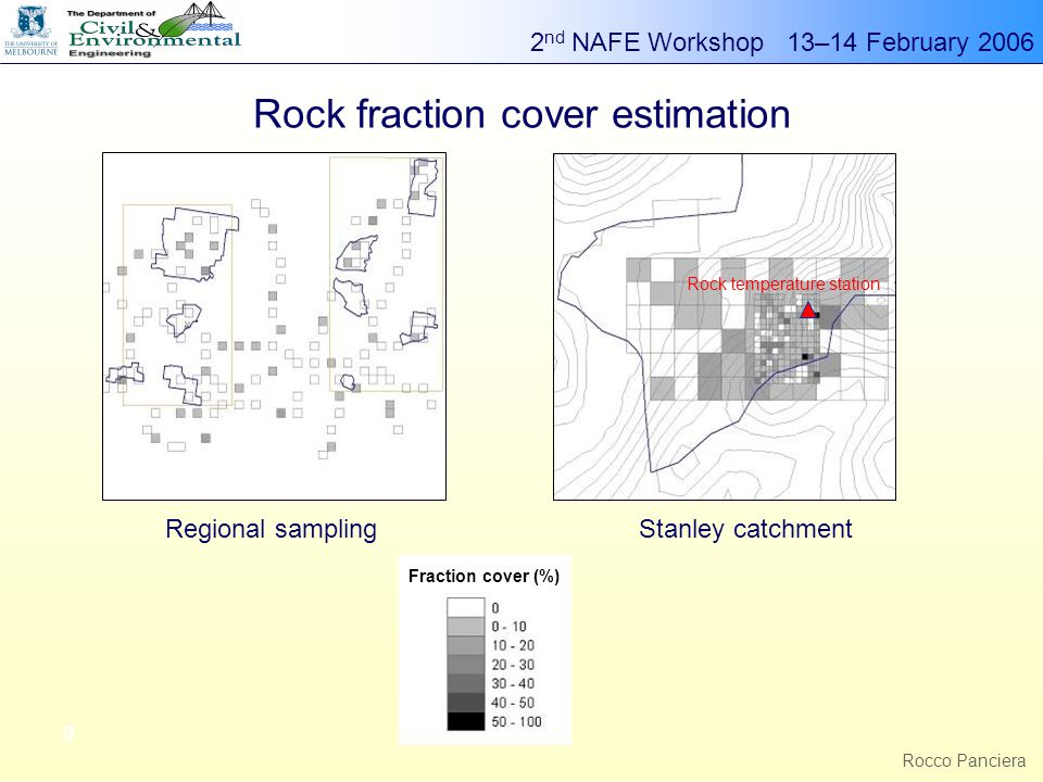 2 nd NAFE Workshop 13–14 February 2006 g Rocco Panciera Rock fraction cover estimation Fraction cover (%) Regional samplingStanley catchment Rock temperature station