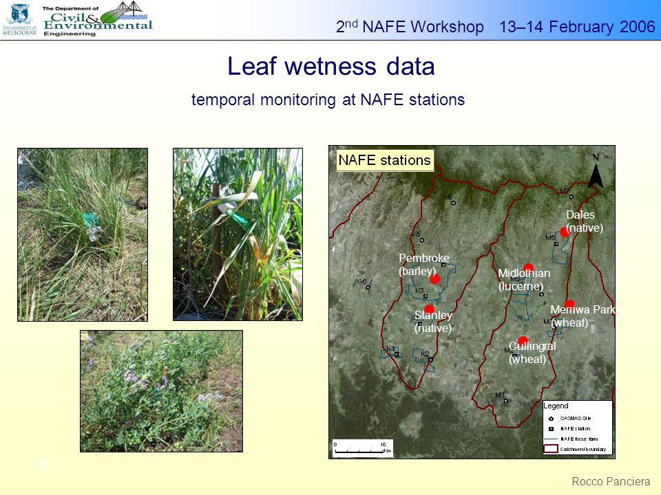 2 nd NAFE Workshop 13–14 February 2006 g Rocco Panciera Leaf wetness data temporal monitoring at NAFE stations Midlothian (lucerne) Dales (native) Merriwa Park (wheat) Cullingral (wheat) Pembroke (barley) Stanley (native)