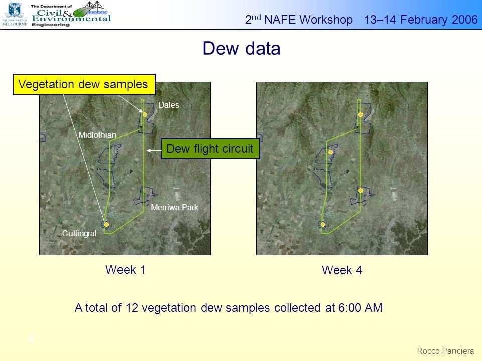 2 nd NAFE Workshop 13–14 February 2006 g Rocco Panciera Dew data Week 1 Week 4 Dew flight circuit Dales Merriwa Park Cullingral Midlothian Vegetation dew samples A total of 12 vegetation dew samples collected at 6:00 AM