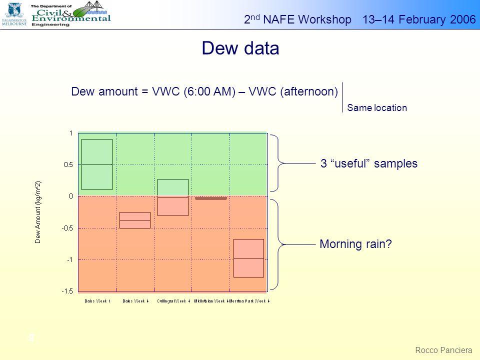 2 nd NAFE Workshop 13–14 February 2006 g Rocco Panciera Dew data 3 useful samples Morning rain.
