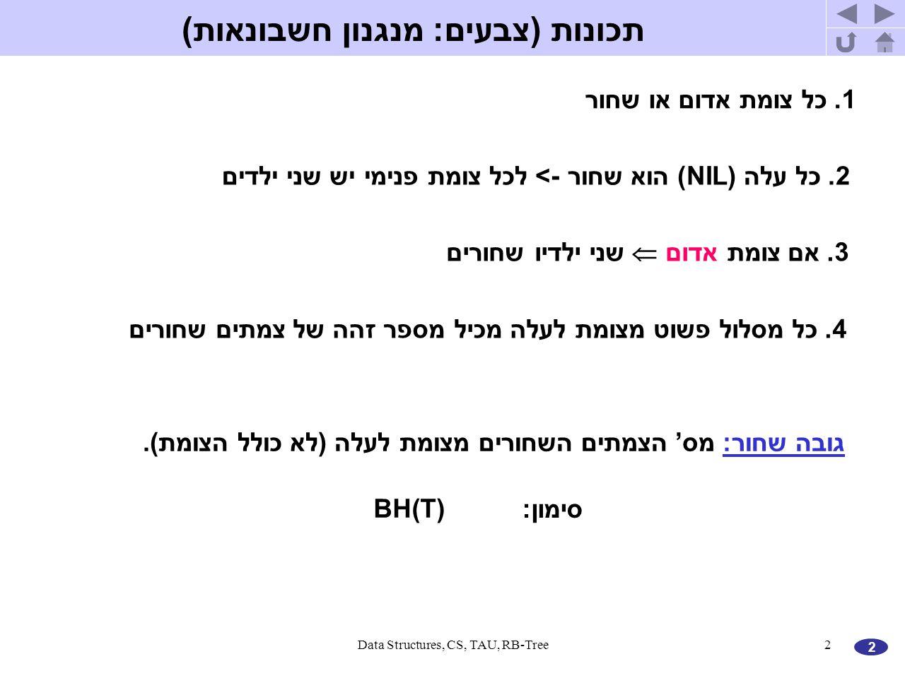 2 Data Structures, CS, TAU, RB-Tree2 1. כל צומת אדום או שחור 2.