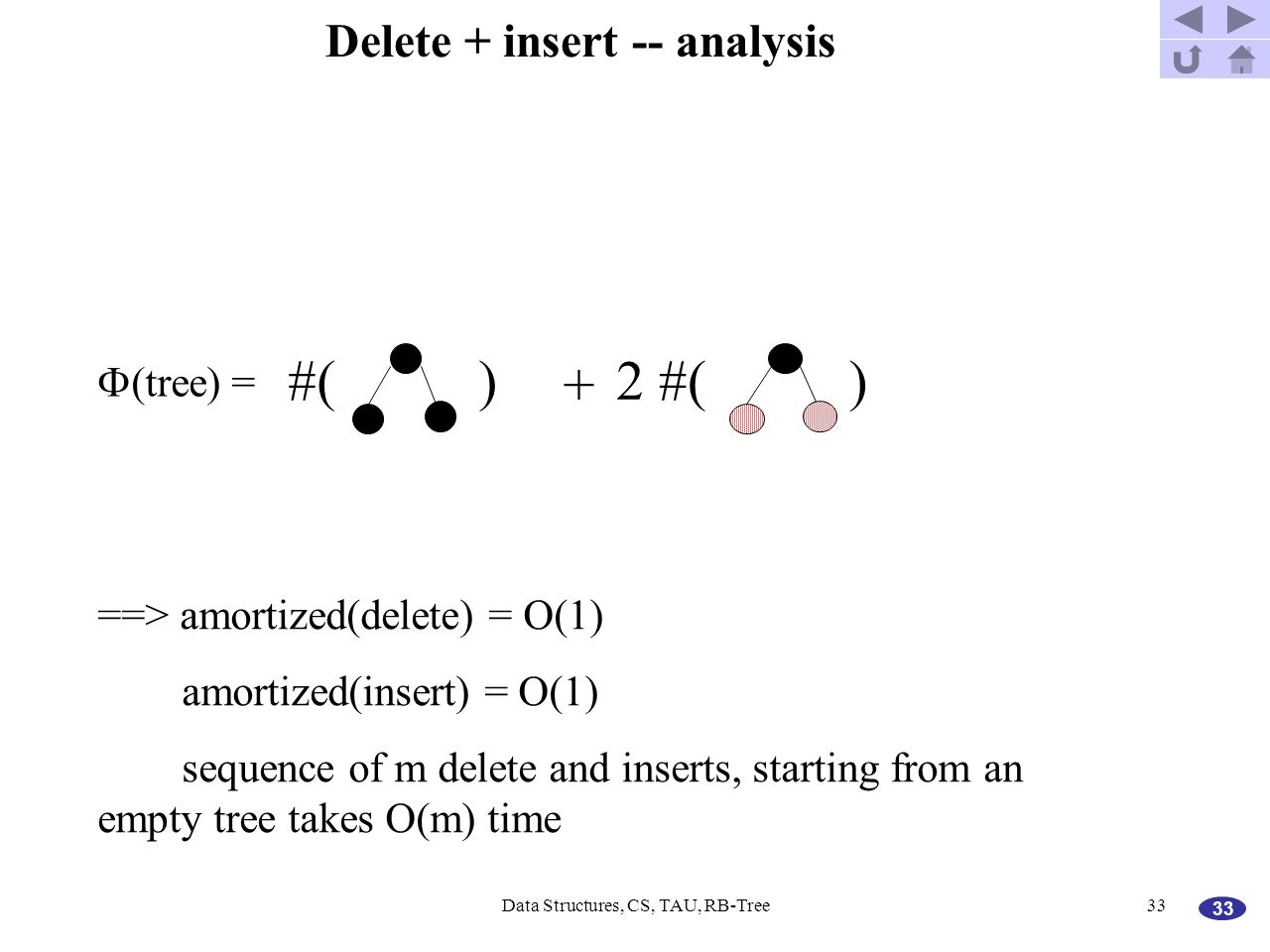 33 Data Structures, CS, TAU, RB-Tree33 Delete + insert -- analysis  (tree) = #() + 2 #() ==> amortized(delete) = O(1) amortized(insert) = O(1) sequen