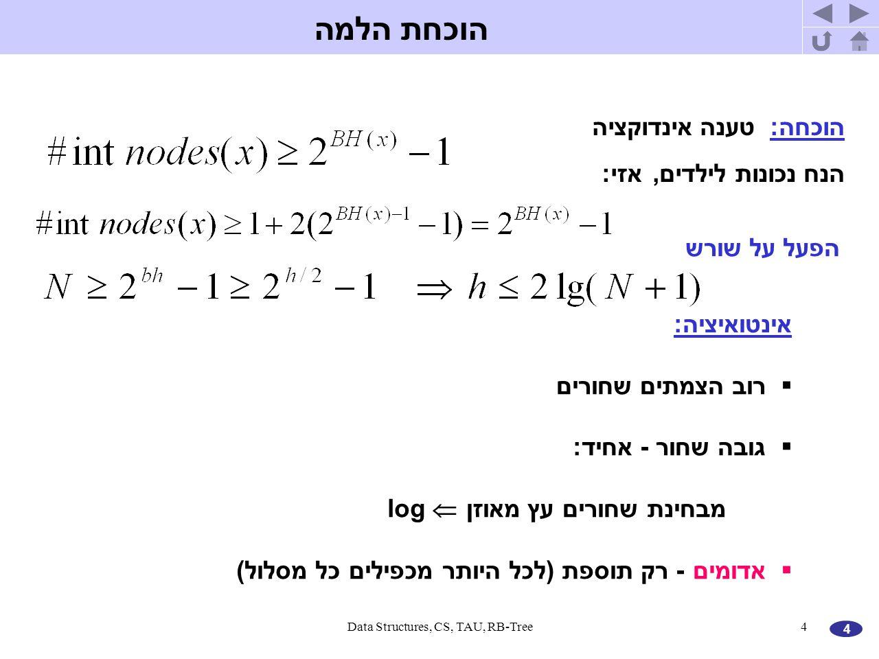 4 Data Structures, CS, TAU, RB-Tree4 אינטואיציה:  רוב הצמתים שחורים  גובה שחור - אחיד: מבחינת שחורים עץ מאוזן  log  אדומים - רק תוספת (לכל היותר מכפילים כל מסלול) הוכחה: טענה אינדוקציה הנח נכונות לילדים, אזי: הוכחת הלמה הפעל על שורש