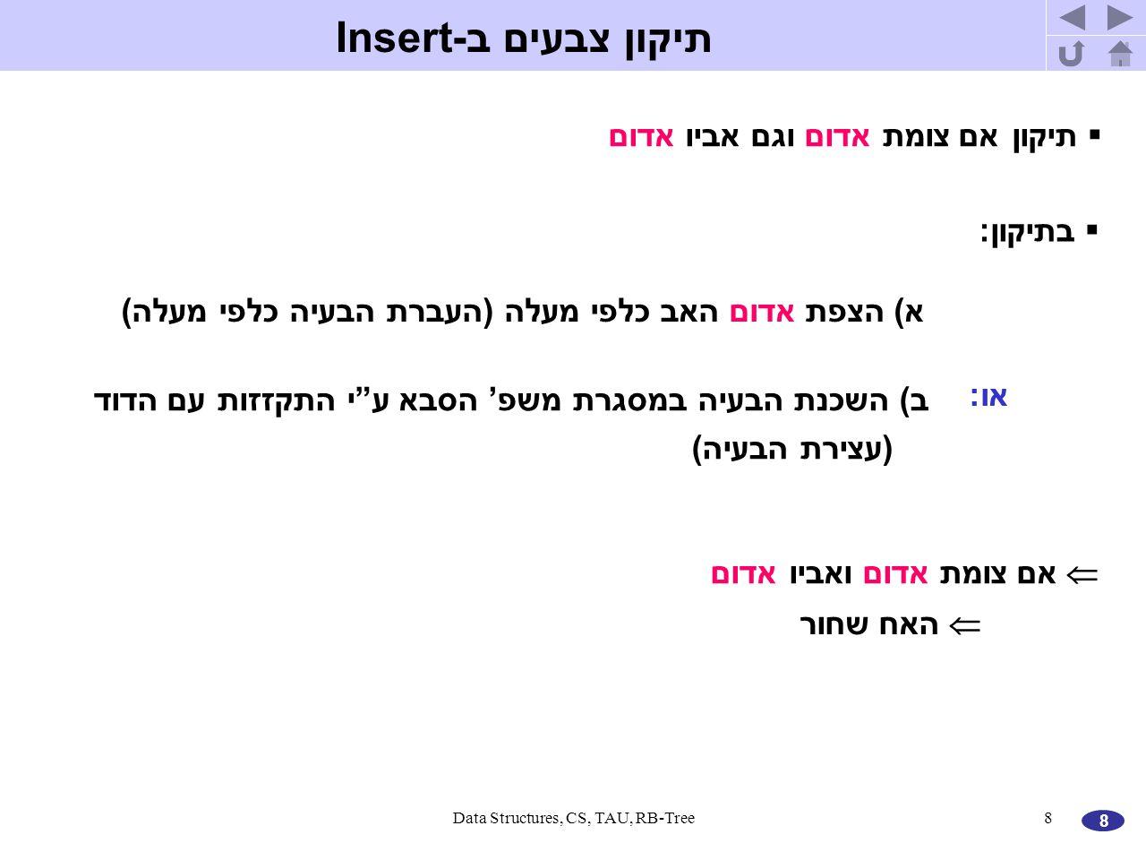 8 Data Structures, CS, TAU, RB-Tree8 תיקון צבעים ב-Insert  תיקון אם צומת אדום וגם אביו אדום  בתיקון: א) הצפת אדום האב כלפי מעלה (העברת הבעיה כלפי מעלה) ב) השכנת הבעיה במסגרת משפ' הסבא ע י התקזזות עם הדוד (עצירת הבעיה) או:  אם צומת אדום ואביו אדום  האח שחור