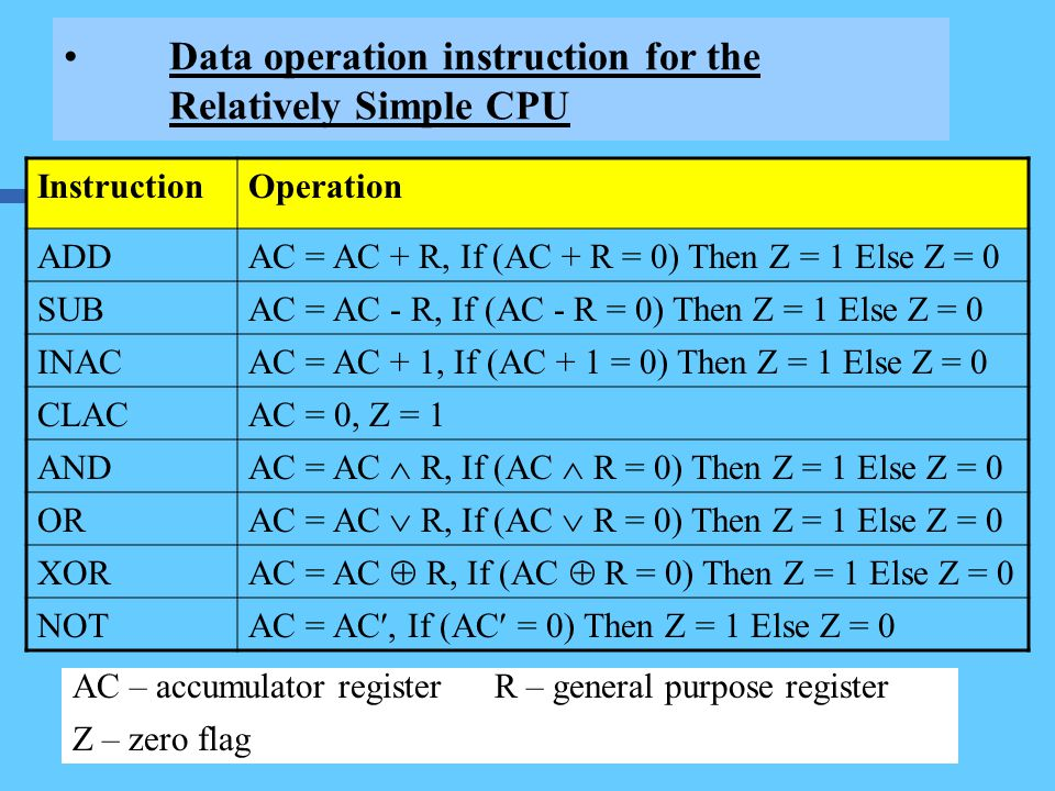 Data operation instruction for the Relatively Simple CPU InstructionOperation ADDAC = AC + R, If (AC + R = 0) Then Z = 1 Else Z = 0 SUBAC = AC - R, If (AC - R = 0) Then Z = 1 Else Z = 0 INACAC = AC + 1, If (AC + 1 = 0) Then Z = 1 Else Z = 0 CLACAC = 0, Z = 1 AND AC = AC  R, If (AC  R = 0) Then Z = 1 Else Z = 0 OR AC = AC  R, If (AC  R = 0) Then Z = 1 Else Z = 0 XOR AC = AC  R, If (AC  R = 0) Then Z = 1 Else Z = 0 NOT AC = AC, If (AC = 0) Then Z = 1 Else Z = 0 AC – accumulator registerR – general purpose register Z – zero flag