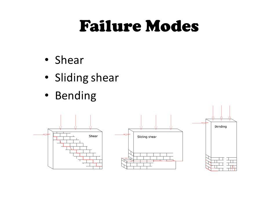 Failure Modes Shear Sliding shear Bending