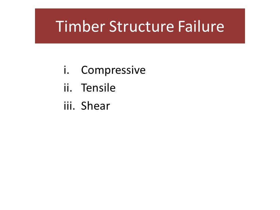 Timber Structure Failure i.Compressive ii.Tensile iii.Shear