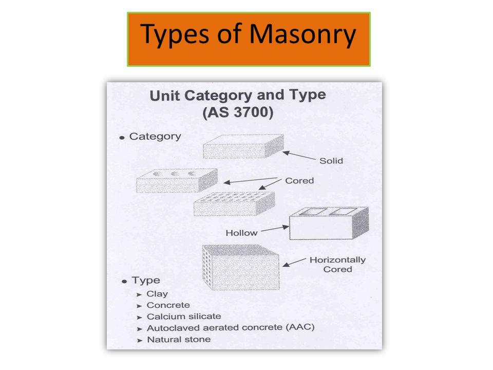 (CBPI Masonry Teaching Package April 2000 [online]) Types of Masonry