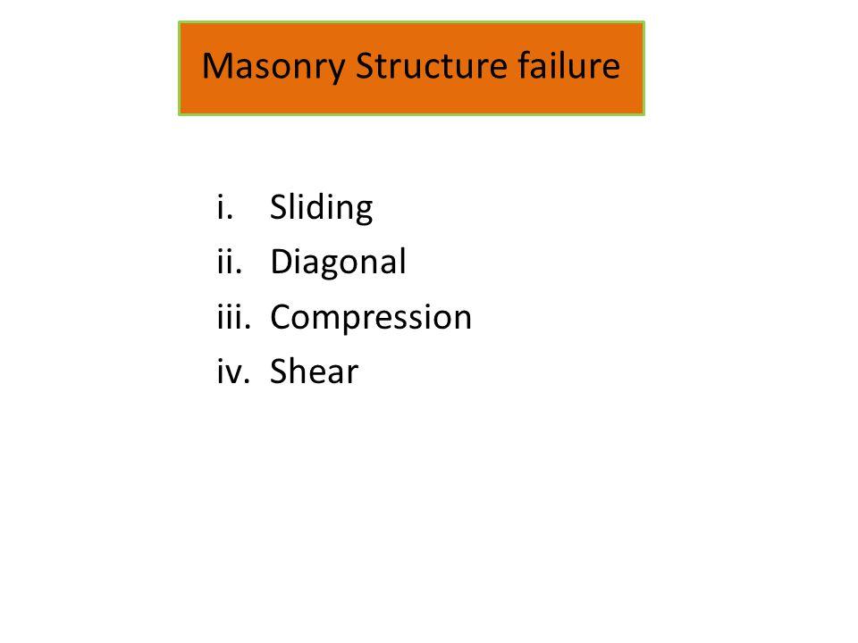 i.Sliding ii.Diagonal iii.Compression iv.Shear Masonry Structure failure