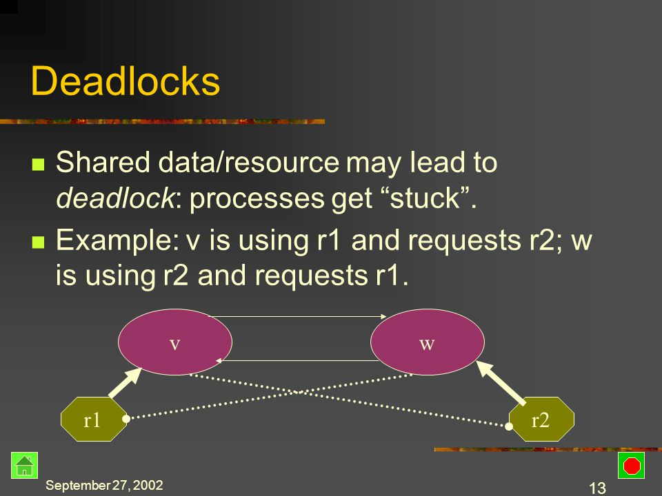 September 27, 2002 12 Resource Allocation Resource – hardware or software that is needed to complete a task Resource Allocation – assigning computer resources to certain programs Resource De-allocation – releasing resources when a task is complete