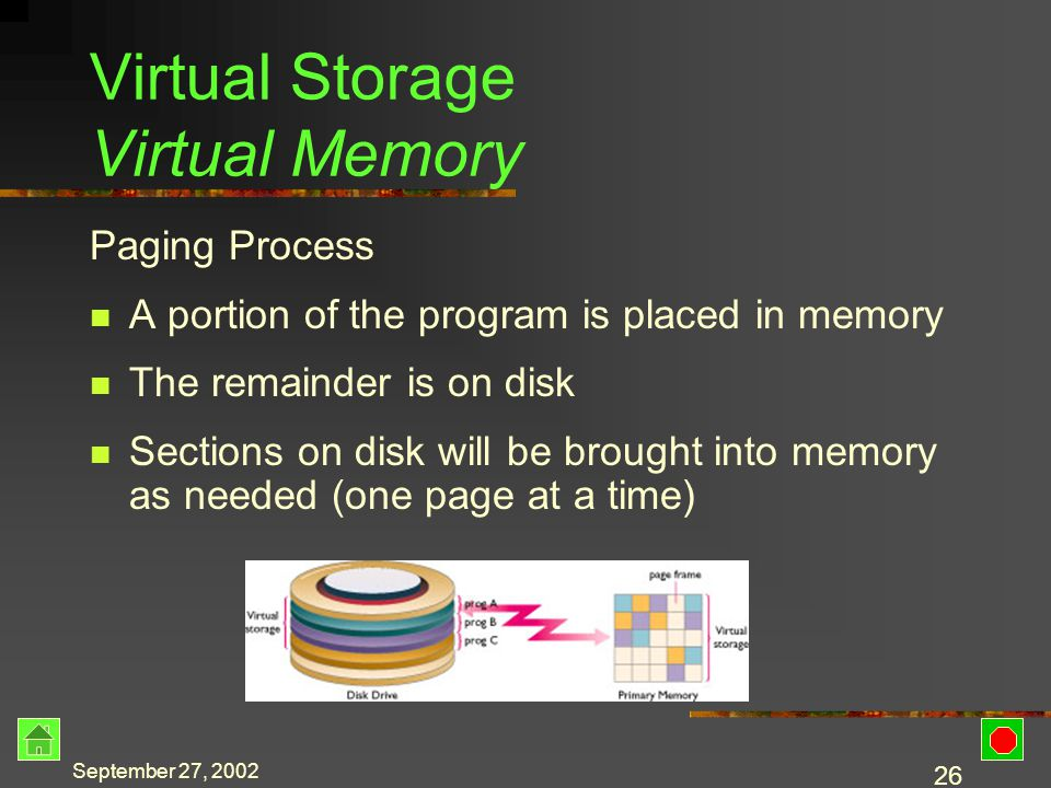 September 27, 2002 25 Virtual Storage Virtual Memory Uses concept of Paging Divide the program into equal-size pieces (pages) Store each piece in equal-size memory spaces (page frames) Typical size is 2KB or 4KB Create an index to each page and store in a Page Table