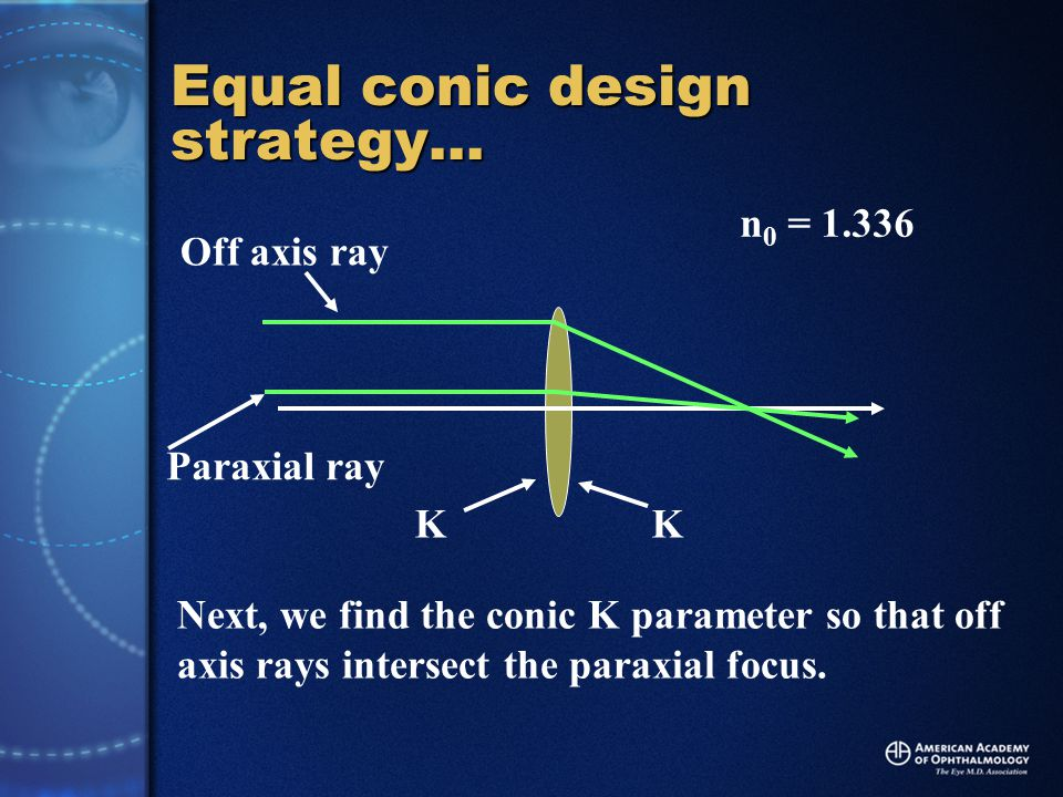 Equal conic design strategy… Next, we find the conic K parameter so that off axis rays intersect the paraxial focus.