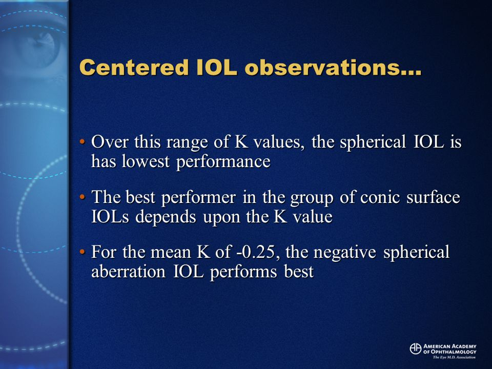 Centered IOL observations… Over this range of K values, the spherical IOL is has lowest performanceOver this range of K values, the spherical IOL is has lowest performance The best performer in the group of conic surface IOLs depends upon the K valueThe best performer in the group of conic surface IOLs depends upon the K value For the mean K of -0.25, the negative spherical aberration IOL performs bestFor the mean K of -0.25, the negative spherical aberration IOL performs best